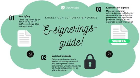 infographic esign se - GetAccept