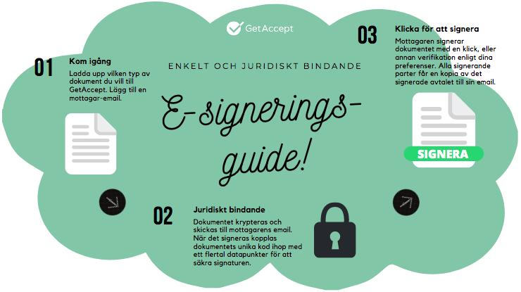Digital signatur - den mest pålitliga signeringsmetoden
